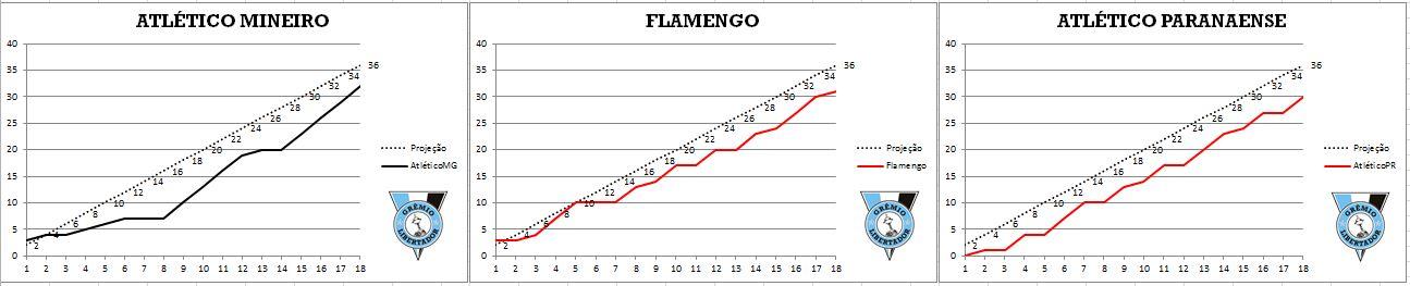 grafico5-6-7
